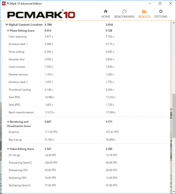 pcmark10_creation.png