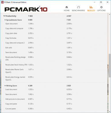 pcmark10_productivity.png